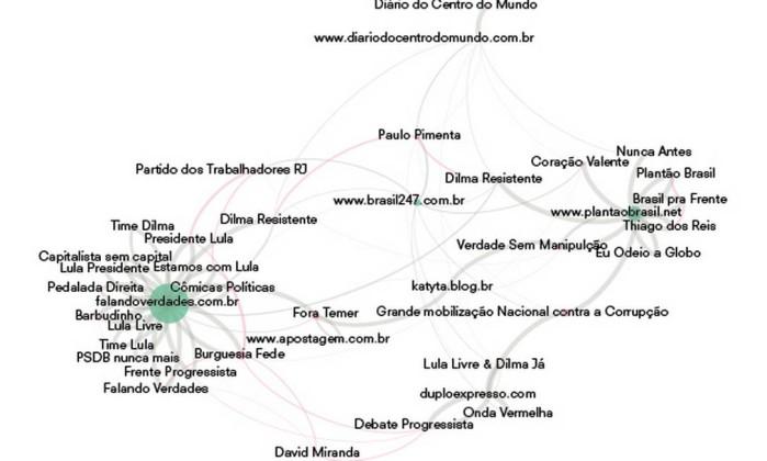 https://ogimg.infoglobo.com.br/in/23009198-f73-c76/FT1086A/420/Graficos-Ortelado_EPOCA_Ecossistema_06.jpg